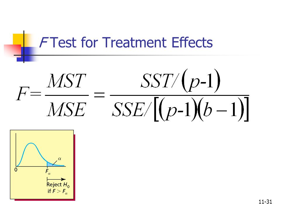 11-31 F Test for Treatment Effects