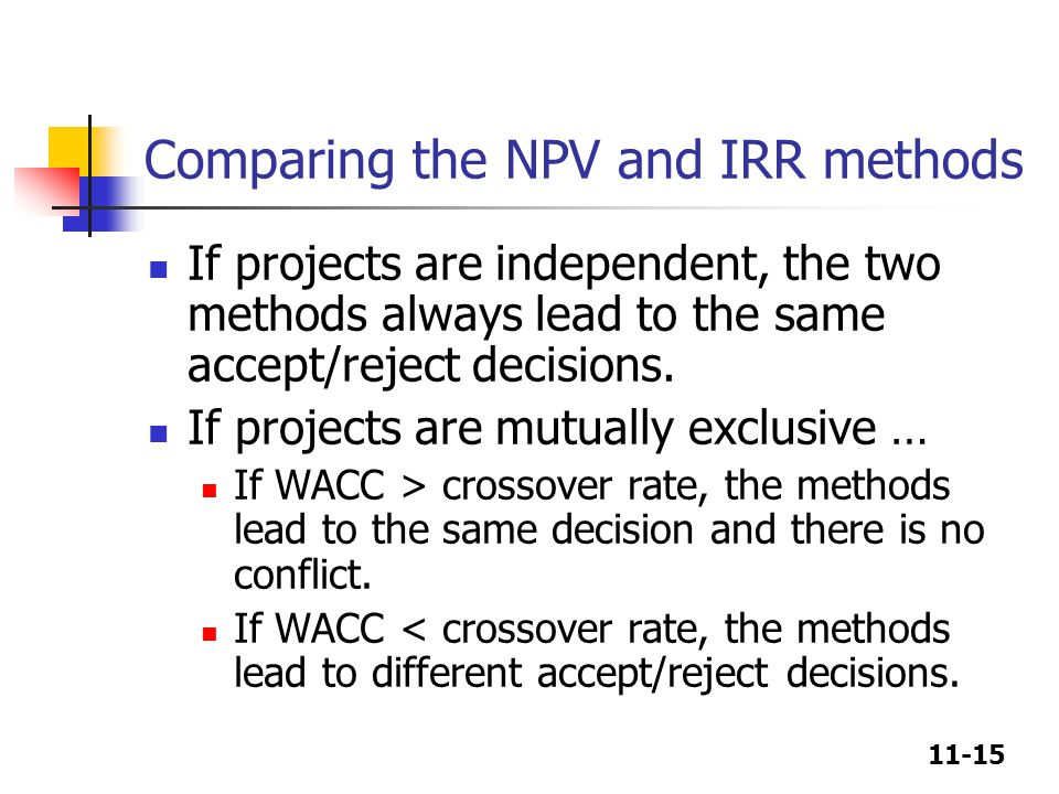 11-15 Comparing the NPV and IRR methods If projects are independent, the two methods always lead to the same accept/reject decisions.