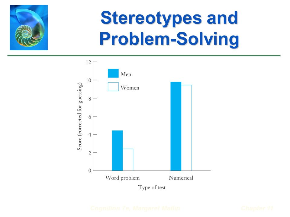 Cognition 7e, Margaret MatlinChapter 11 Stereotypes and Problem-Solving