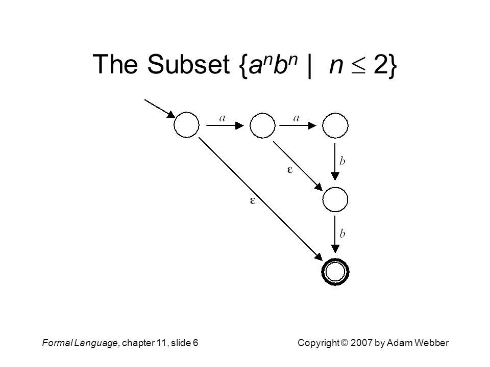 Formal Language, chapter 11, slide 37Copyright © 2007 by Adam Webber A Is Not Regular 1Proof is by contradiction using the pumping lemma for regular languages.
