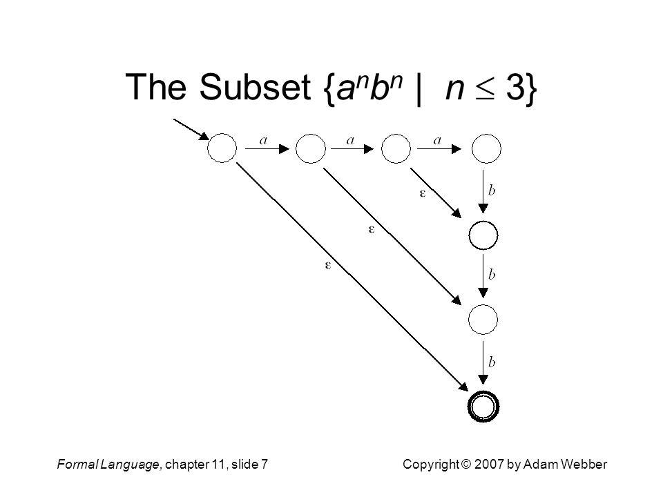 Formal Language, chapter 11, slide 18Copyright © 2007 by Adam Webber Multiple Repetitions When you ve found a state that repeats once, you can make it repeat again and again For example, our  *(q 0,a i ) =  *(q 0,a j ): –Let r be the state in question: r =  *(q 0,a i ) –After j-i more as it repeats: r =  *(q 0,a i+(j-i) ) –That little substring a (j-i) takes it from state r back to state r –r =  *(q 0,a i ) =  *(q 0,a i+(j-i) ) =  *(q 0,a i+2(j-i) ) =  *(q 0,a i+3(j-i) )