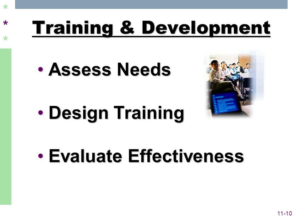 ****** 11-10 Training & Development Assess NeedsAssess Needs Design TrainingDesign Training Evaluate EffectivenessEvaluate Effectiveness