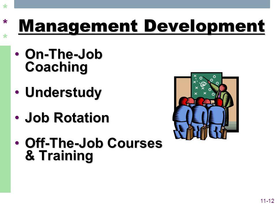****** 11-12 Management Development On-The-Job CoachingOn-The-Job Coaching UnderstudyUnderstudy Job RotationJob Rotation Off-The-Job Courses & TrainingOff-The-Job Courses & Training