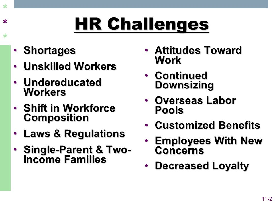 ****** 11-2 HR Challenges ShortagesShortages Unskilled WorkersUnskilled Workers Undereducated WorkersUndereducated Workers Shift in Workforce Composit
