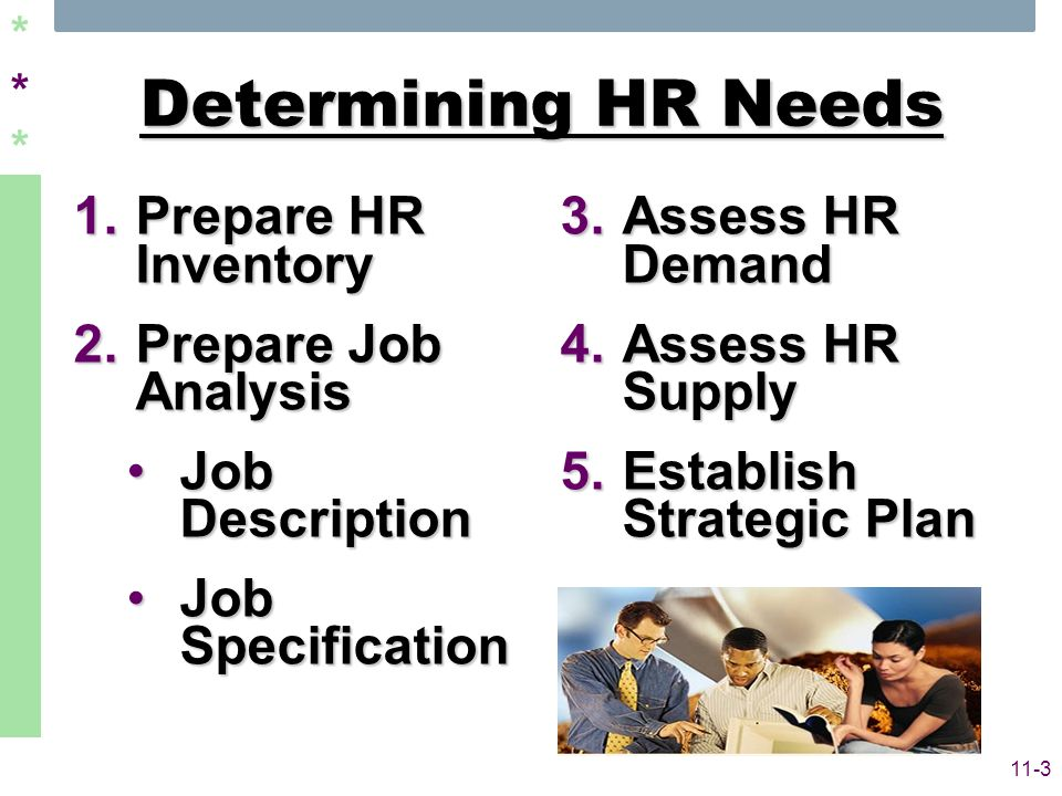 ****** 11-14 Employee Retention Compensation Individual Team Fringe Benefits Job-Sharing Flextime Core Time Compressed Workweek Home-Based & Mobile Work
