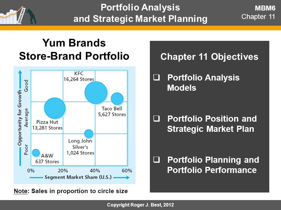Chapter 11 Objectives  Portfolio Analysis Models  Portfolio Position and Strategic Market Plan  Portfolio Planning and Portfolio Performance MBM6 C