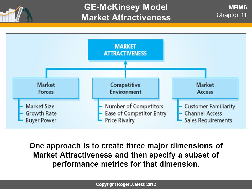 GE-McKinsey Model Market Attractiveness MBM6 Chapter 11 One approach is to create three major dimensions of Market Attractiveness and then specify a s