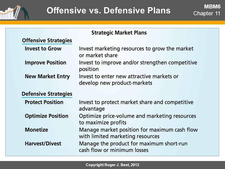 Offensive vs. Defensive Plans MBM6 Chapter 11 Copyright Roger J. Best, 2012