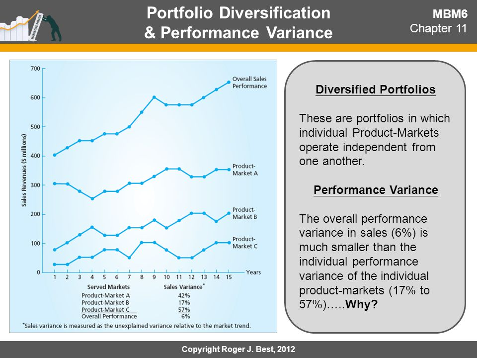 Portfolio Diversification & Performance Variance MBM6 Chapter 11 Diversified Portfolios These are portfolios in which individual Product-Markets opera