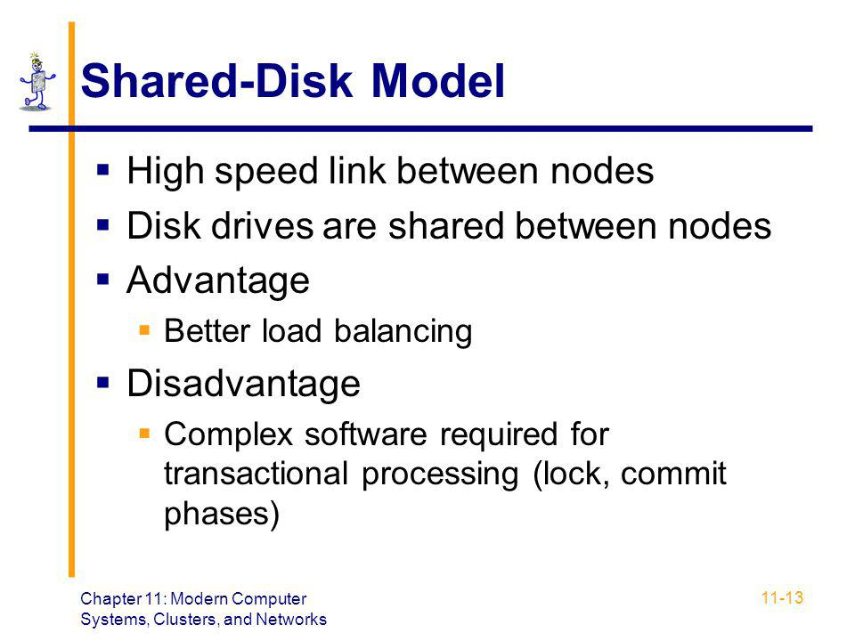 Chapter 11: Modern Computer Systems, Clusters, and Networks 11-13 Shared-Disk Model  High speed link between nodes  Disk drives are shared between n