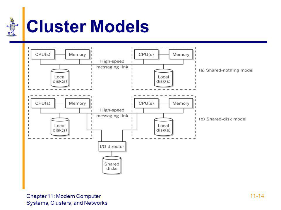 Chapter 11: Modern Computer Systems, Clusters, and Networks 11-14 Cluster Models