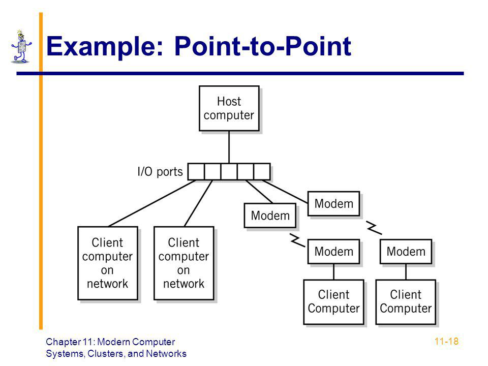 Chapter 11: Modern Computer Systems, Clusters, and Networks 11-18 Example: Point-to-Point