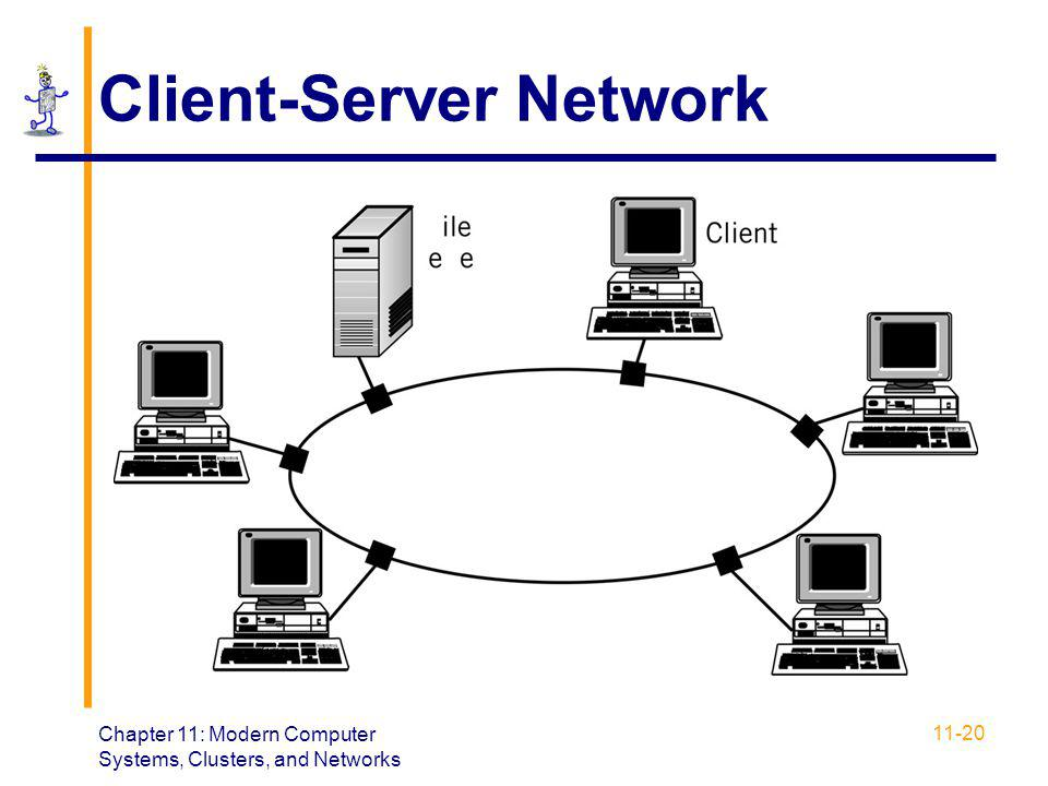 Chapter 11: Modern Computer Systems, Clusters, and Networks 11-20 Client-Server Network
