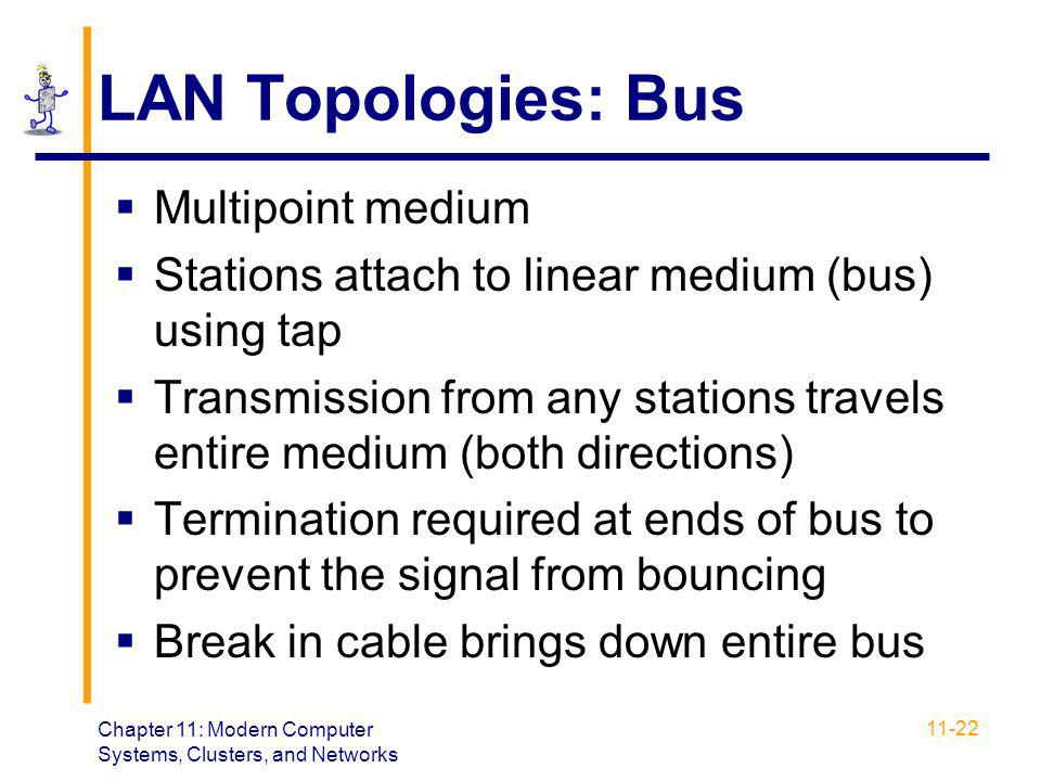 Chapter 11: Modern Computer Systems, Clusters, and Networks 11-22 LAN Topologies: Bus  Multipoint medium  Stations attach to linear medium (bus) usi