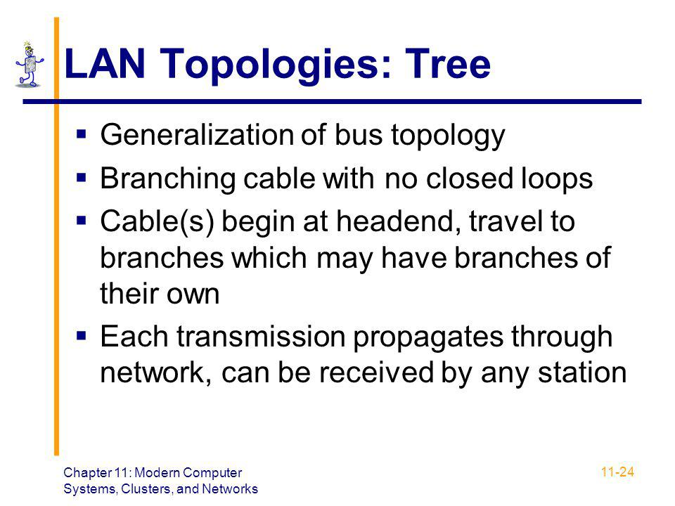 Chapter 11: Modern Computer Systems, Clusters, and Networks 11-24 LAN Topologies: Tree  Generalization of bus topology  Branching cable with no clos