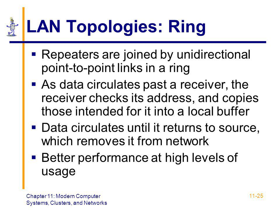 Chapter 11: Modern Computer Systems, Clusters, and Networks 11-25 LAN Topologies: Ring  Repeaters are joined by unidirectional point-to-point links i