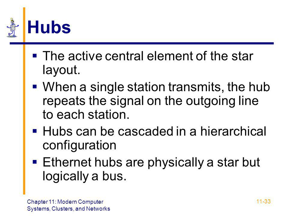 Chapter 11: Modern Computer Systems, Clusters, and Networks 11-33 Hubs  The active central element of the star layout.  When a single station transm