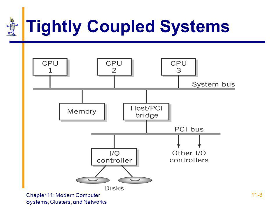 Chapter 11: Modern Computer Systems, Clusters, and Networks 11-8 Tightly Coupled Systems