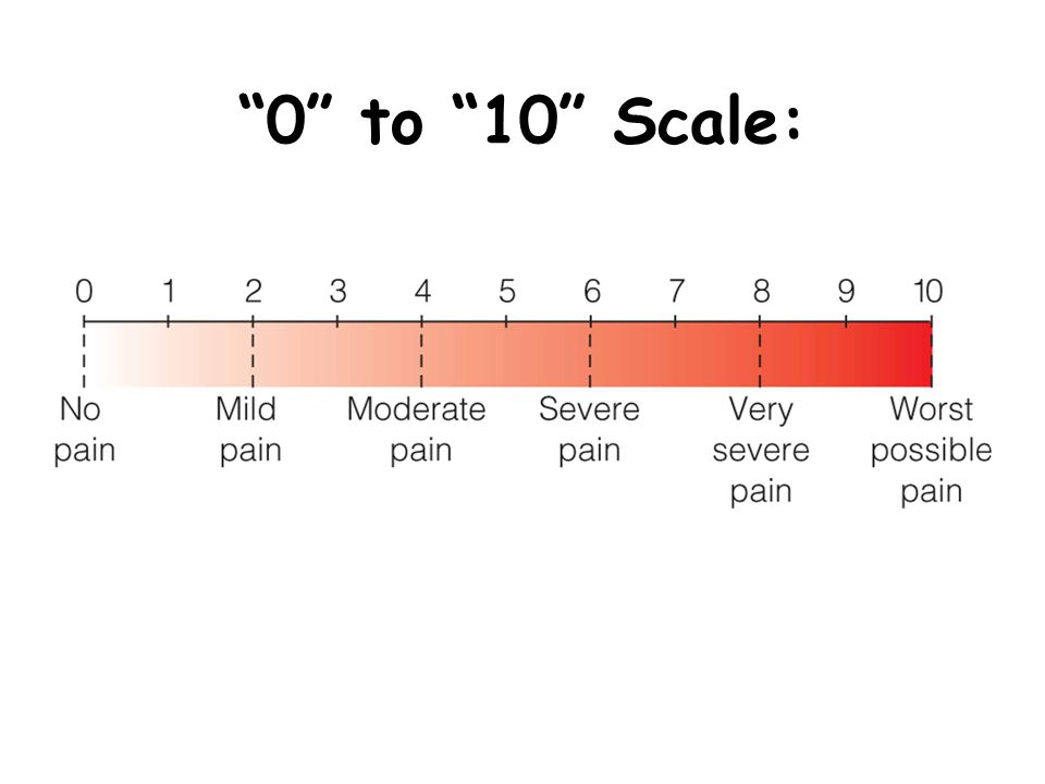 0 to 10 Scale:
