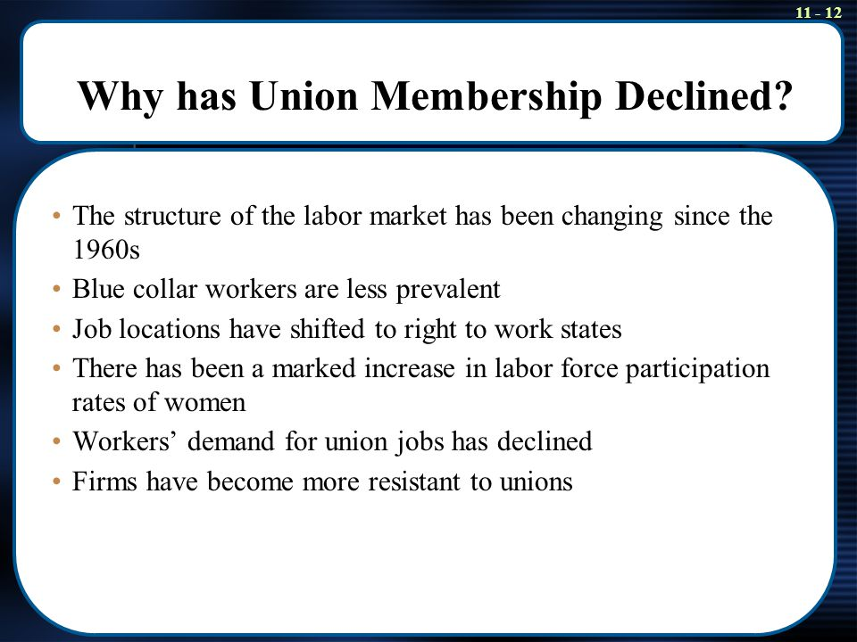 11 - 12 Why has Union Membership Declined? The structure of the labor market has been changing since the 1960s Blue collar workers are less prevalent