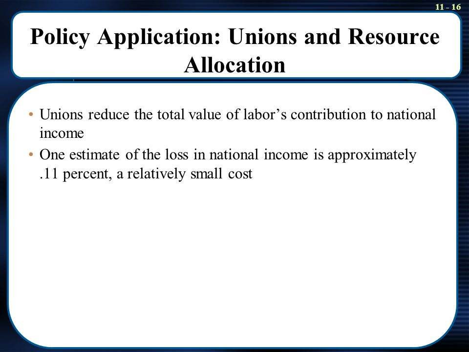 11 - 16 Policy Application: Unions and Resource Allocation Unions reduce the total value of labor's contribution to national income One estimate of th