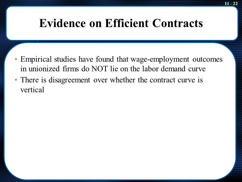 11 - 22 Evidence on Efficient Contracts Empirical studies have found that wage-employment outcomes in unionized firms do NOT lie on the labor demand c