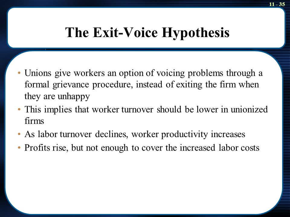 11 - 35 The Exit-Voice Hypothesis Unions give workers an option of voicing problems through a formal grievance procedure, instead of exiting the firm