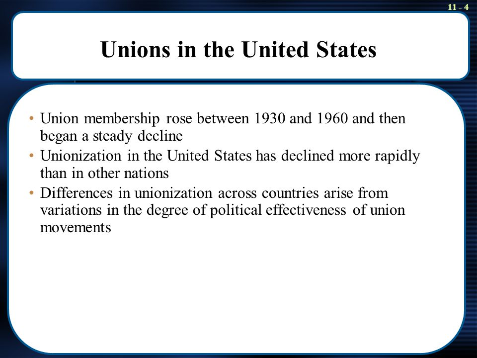 11 - 4 Unions in the United States Union membership rose between 1930 and 1960 and then began a steady decline Unionization in the United States has declined more rapidly than in other nations Differences in unionization across countries arise from variations in the degree of political effectiveness of union movements