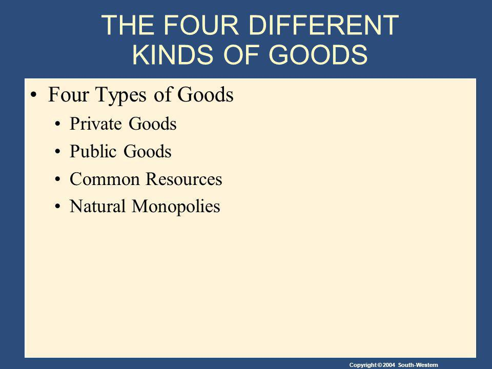 Copyright © 2004 South-Western THE FOUR DIFFERENT KINDS OF GOODS Four Types of Goods Private Goods Public Goods Common Resources Natural Monopolies