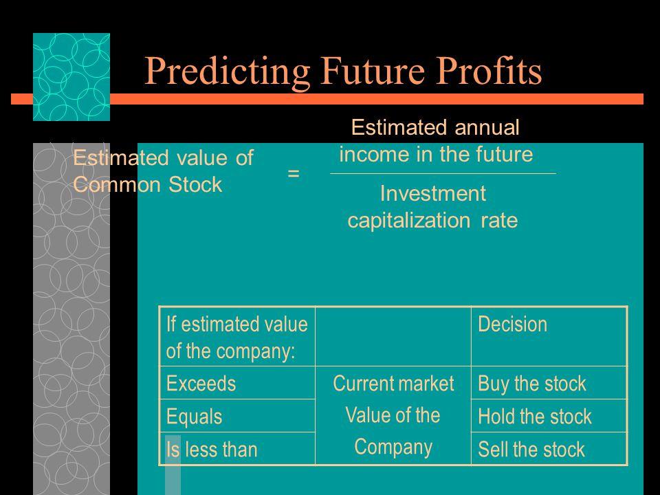 Predicting Future Profits Estimated value of Common Stock = Estimated annual income in the future Investment capitalization rate If estimated value of