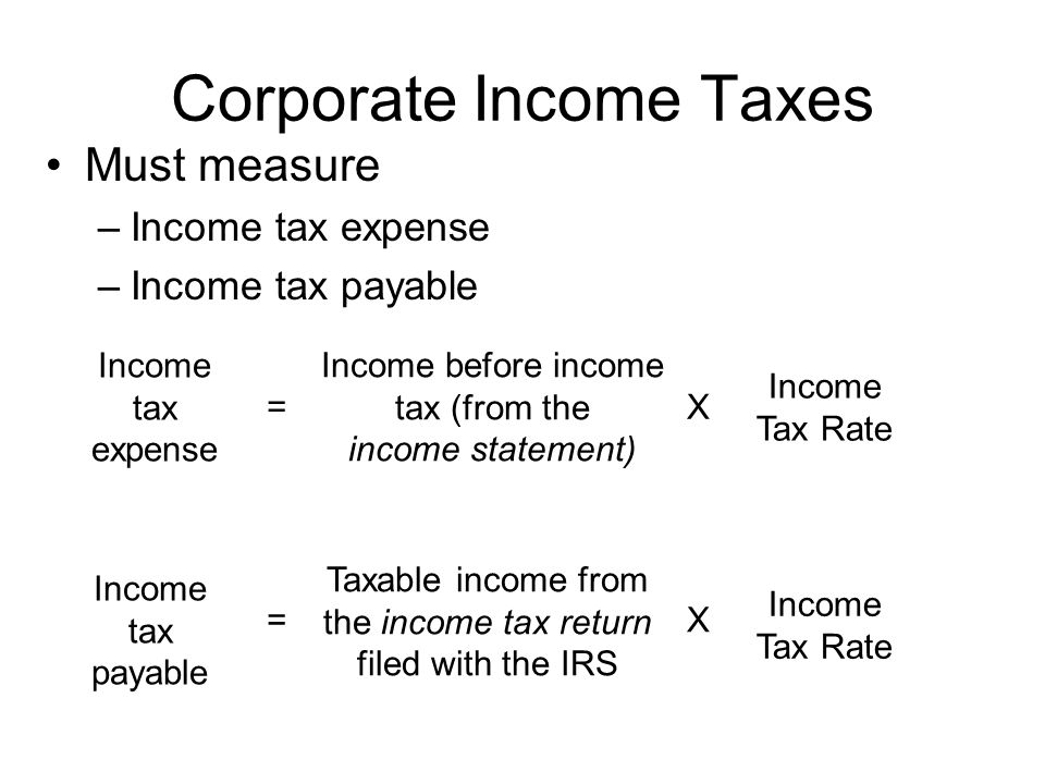 Corporate Income Taxes Must measure –Income tax expense –Income tax payable Income tax expense = Income before income tax (from the income statement)