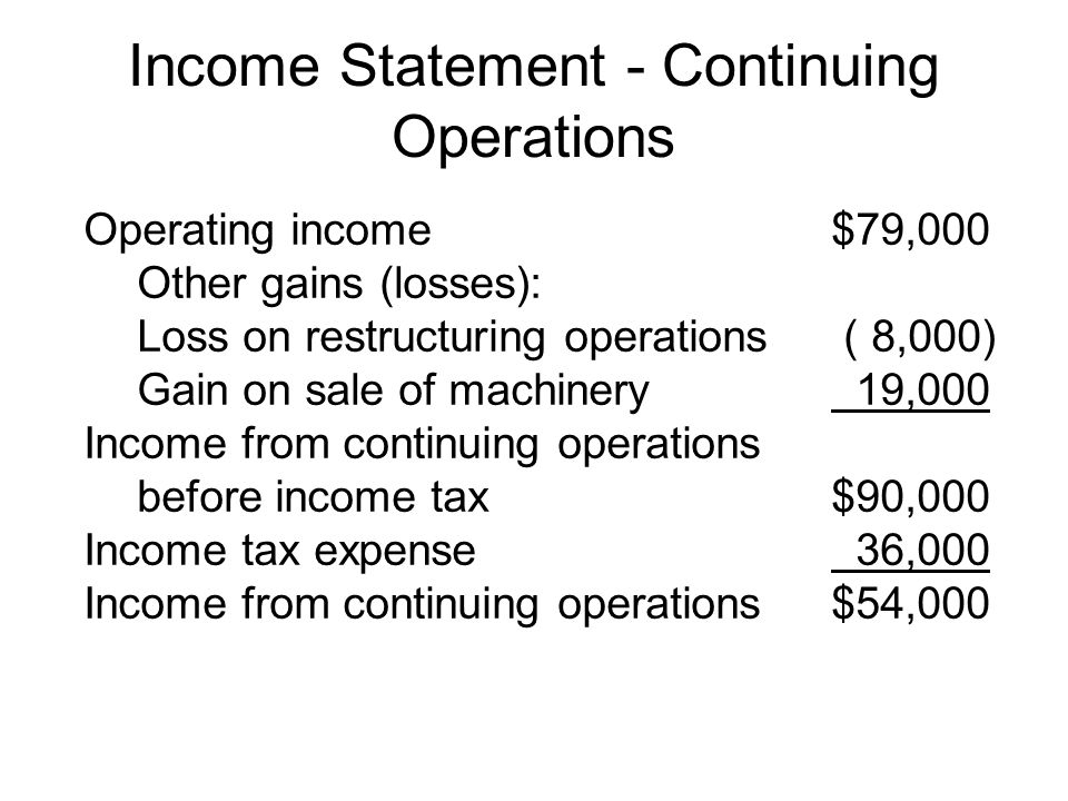 Other gains (losses): Loss on restructuring operations ( 8,000) Gain on sale of machinery 19,000 Income from continuing operations before income tax$9