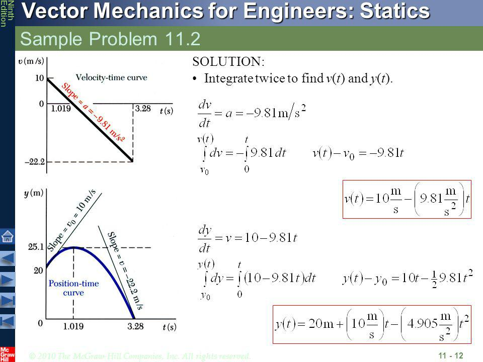 © 2010 The McGraw-Hill Companies, Inc. All rights reserved. Vector Mechanics for Engineers: Statics NinthEdition Sample Problem 11.2 11 - 12 SOLUTION: