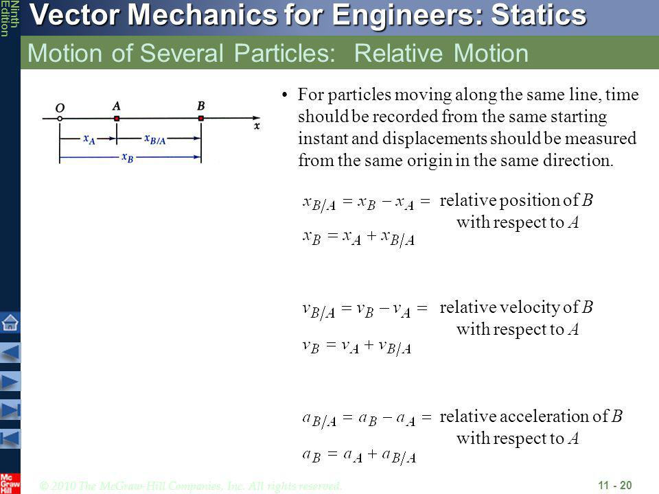 © 2010 The McGraw-Hill Companies, Inc. All rights reserved. Vector Mechanics for Engineers: Statics NinthEdition Motion of Several Particles: Relative