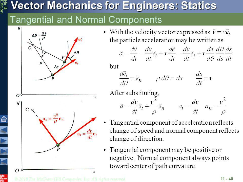 © 2010 The McGraw-Hill Companies, Inc. All rights reserved. Vector Mechanics for Engineers: Statics NinthEdition Tangential and Normal Components 11 -