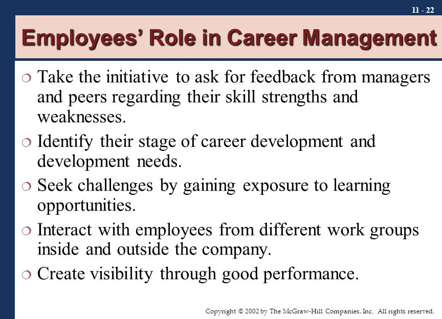 Copyright © 2002 by The McGraw-Hill Companies, Inc. All rights reserved. 11 - 22 Employees' Role in Career Management  Take the initiative to ask for