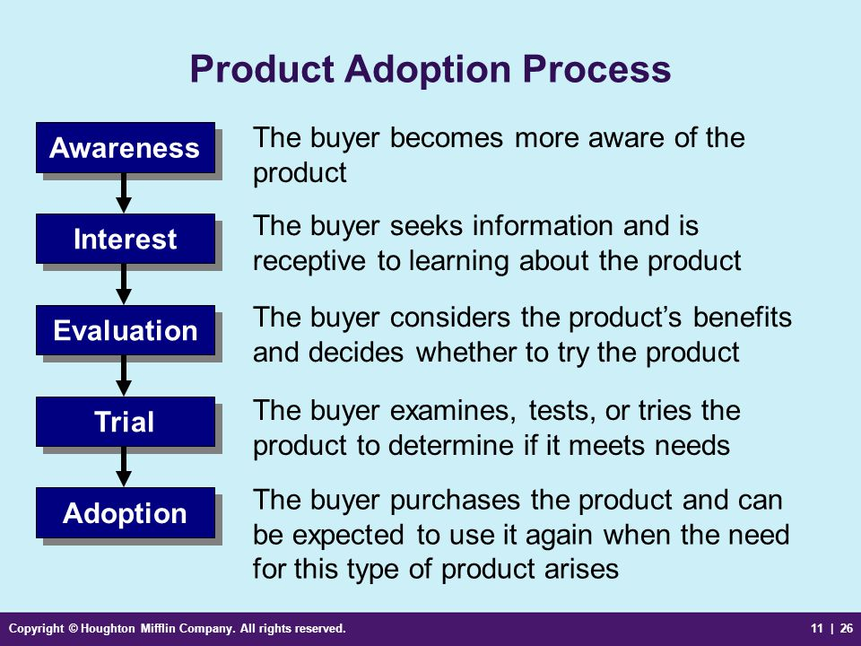 Copyright © Houghton Mifflin Company. All rights reserved.11 | 26 Product Adoption Process Awareness The buyer becomes more aware of the product Inter