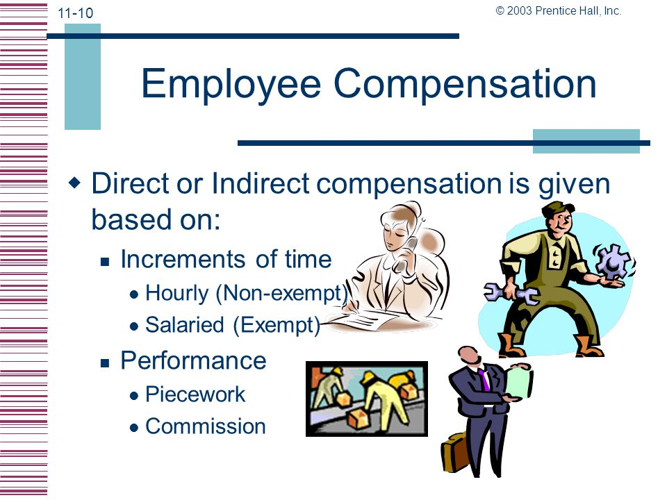 © 2003 Prentice Hall, Inc. 11-9 The Elements of Total Compensation Total Compensation Pay Incentives Indirect Compensation/ Benefits Base Compensation