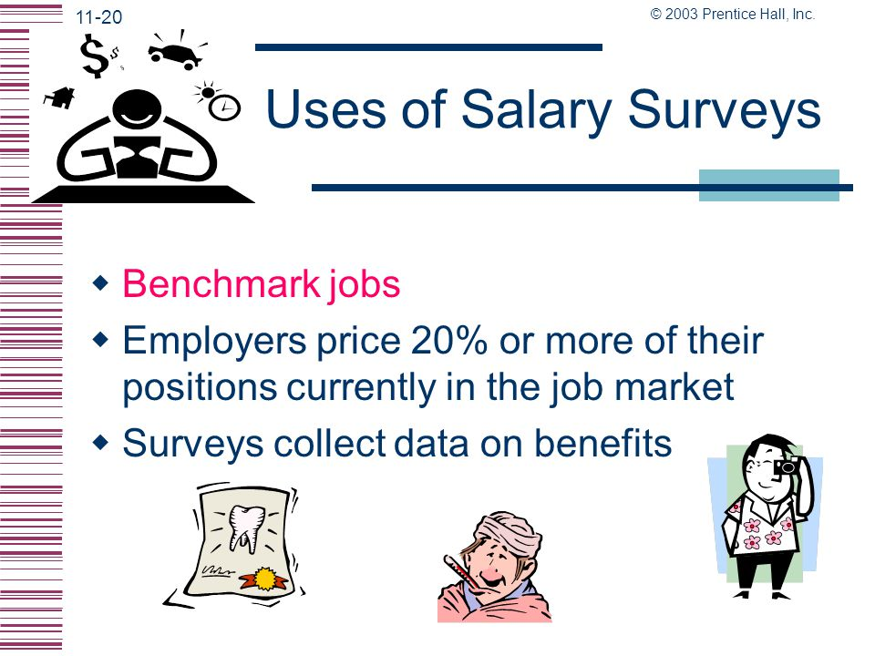 © 2003 Prentice Hall, Inc. 11-19 The Salary Survey  The salary survey is a survey aimed at determining prevailing wage rates which include: Formal (l