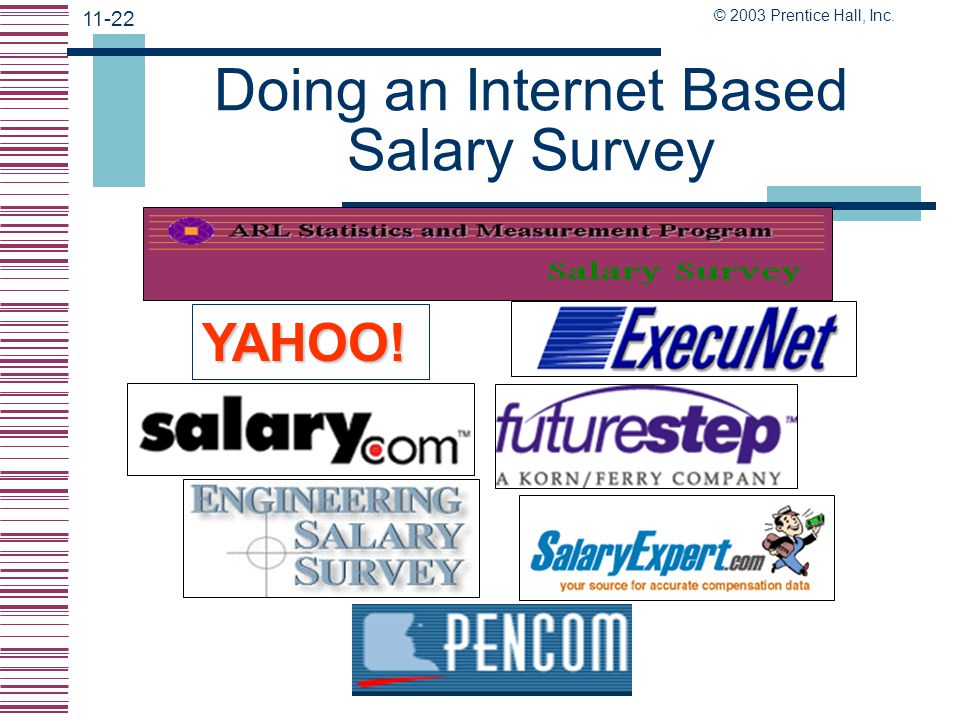 © 2003 Prentice Hall, Inc. 11-21 Commercial, Professional and Government Salary Surveys  BLS gives : Area wage surveys…Cedar Valley SHRM Industry wag