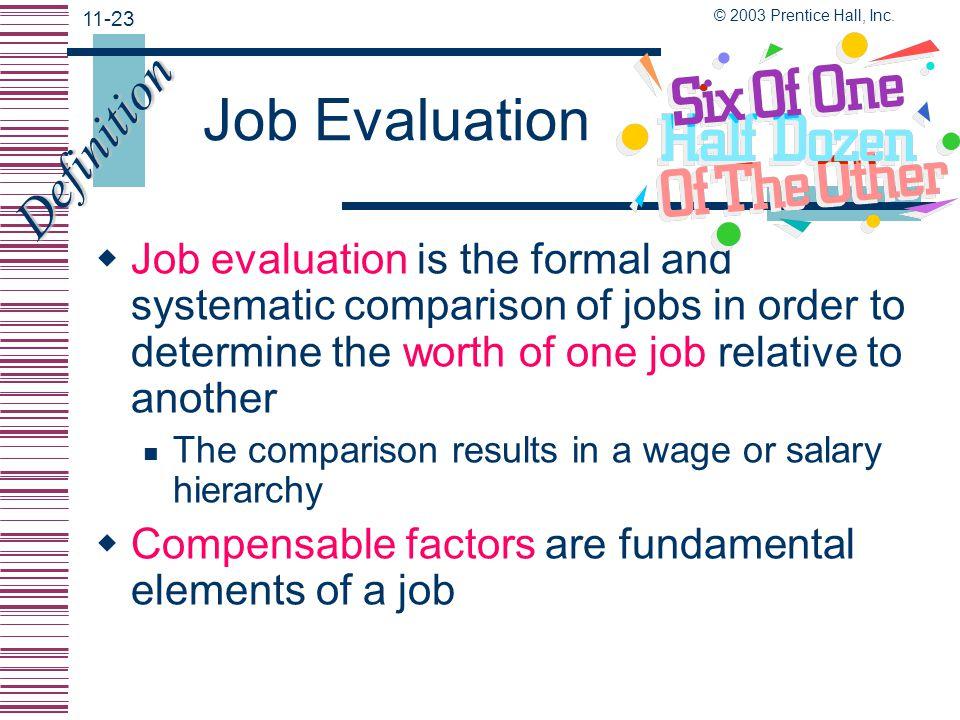 © 2003 Prentice Hall, Inc. 11-22 Doing an Internet Based Salary Survey YAHOO!