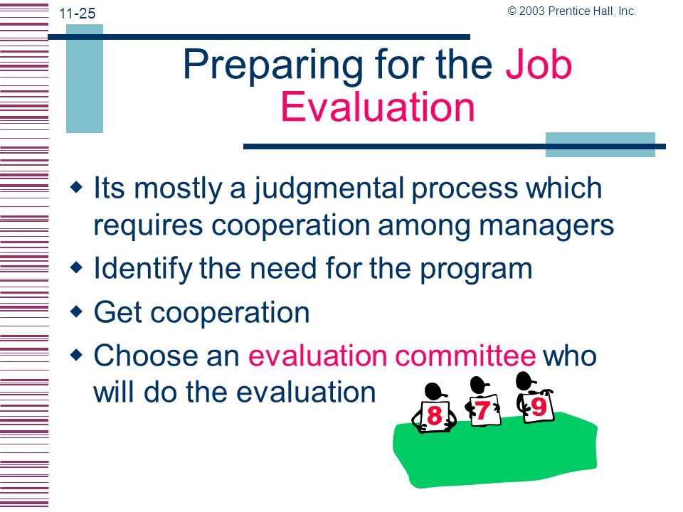 © 2003 Prentice Hall, Inc. 11-24 Compensable Factors  Two approaches in comparing jobs – Intuitive or via compensable factors  Intuitive based on de