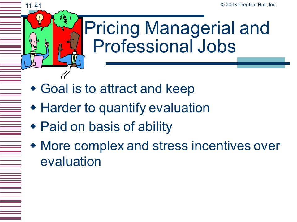 © 2003 Prentice Hall, Inc. 11-40 Developing a Workable Pay Plan  Several steps to a workable pay plan Conduct a wage survey by using Do a web based j