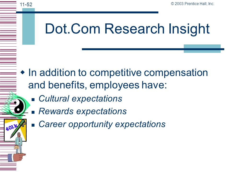 © 2003 Prentice Hall, Inc. 11-51 Compensation Plans for Dot-com Companies  Don't use traditional pay plans  Hiring and keeping good employees withou