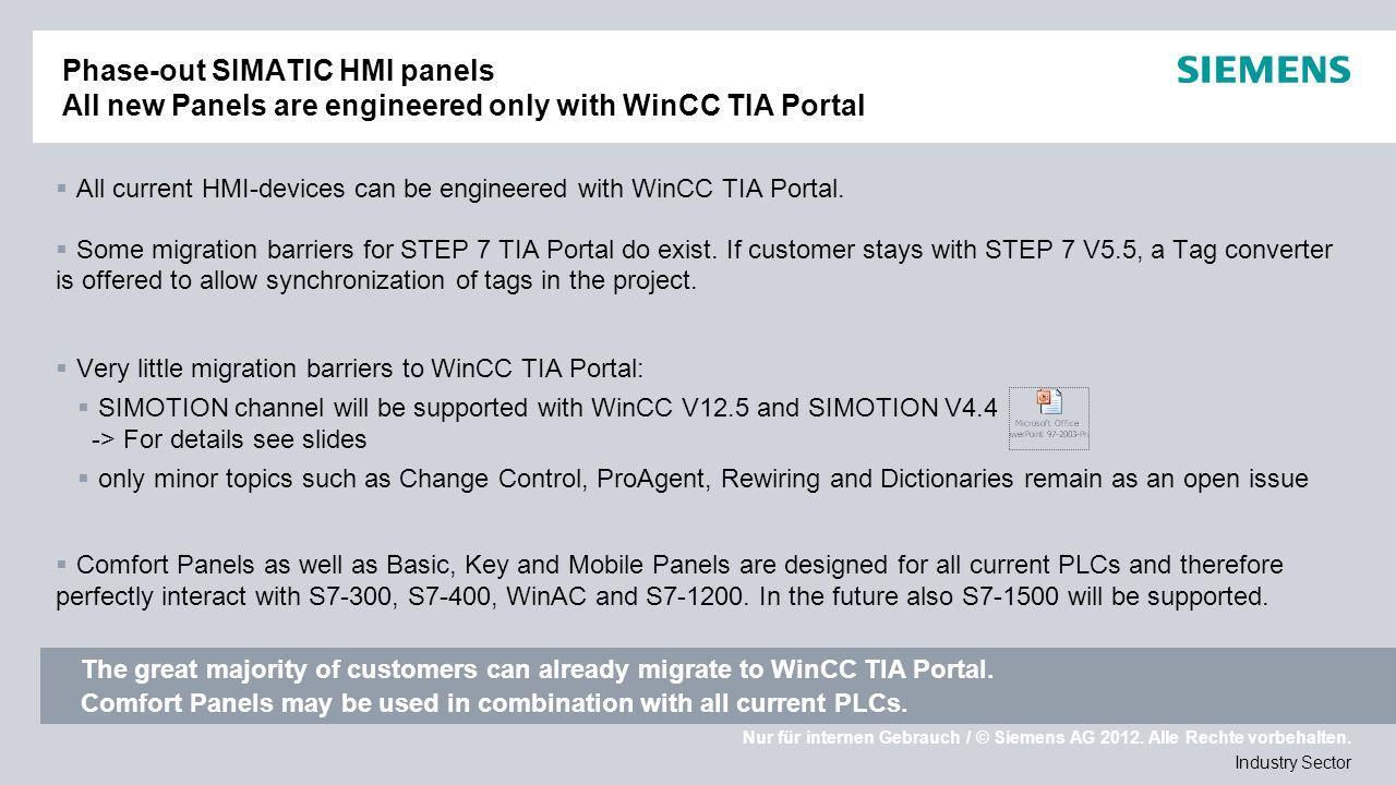 Nur für internen Gebrauch / © Siemens AG 2012. Alle Rechte vorbehalten. Industry Sector Phase-out SIMATIC HMI panels All new Panels are engineered onl