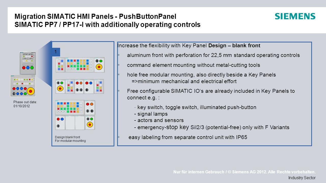 Nur für internen Gebrauch / © Siemens AG 2012. Alle Rechte vorbehalten. Industry Sector Migration SIMATIC HMI Panels - PushButtonPanel SIMATIC PP7 / P