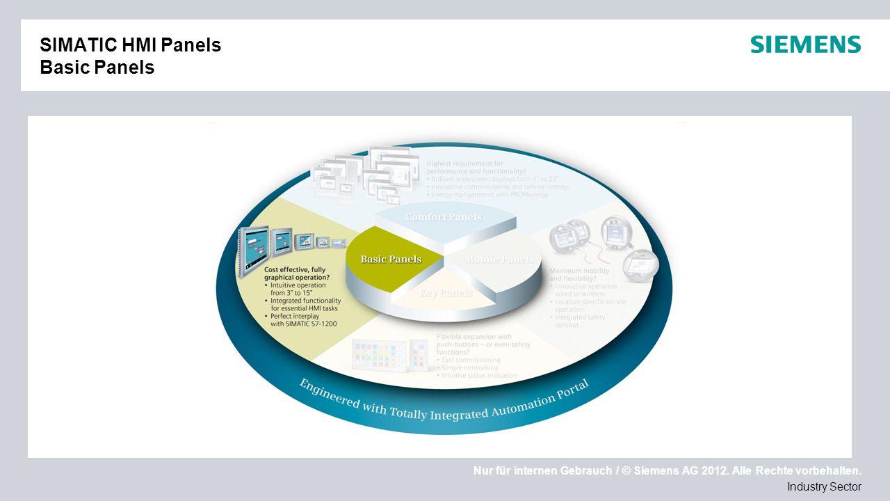 Nur für internen Gebrauch / © Siemens AG 2012. Alle Rechte vorbehalten. Industry Sector SIMATIC HMI Panels Basic Panels