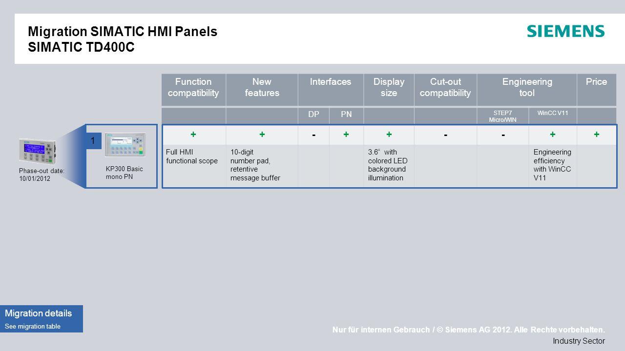 Nur für internen Gebrauch / © Siemens AG 2012. Alle Rechte vorbehalten. Industry Sector Migration SIMATIC HMI Panels SIMATIC TD400C Phase-out date: 10