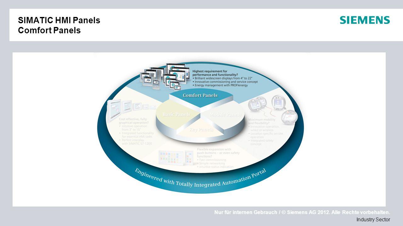 Nur für internen Gebrauch / © Siemens AG 2012. Alle Rechte vorbehalten. Industry Sector SIMATIC HMI Panels Comfort Panels