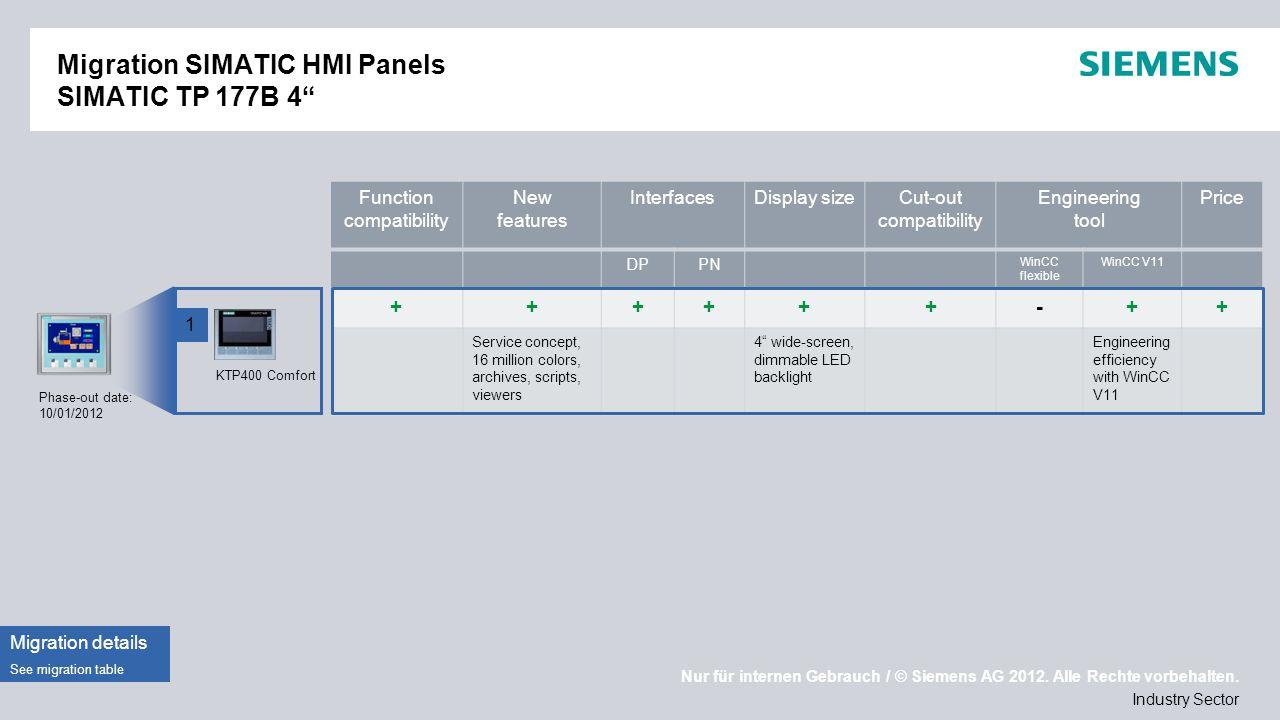 """Nur für internen Gebrauch / © Siemens AG 2012. Alle Rechte vorbehalten. Industry Sector Migration SIMATIC HMI Panels SIMATIC TP 177B 4"""" Phase-out date"""